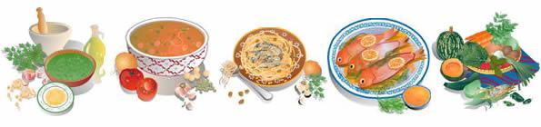 Recetas hindues - Cocina de la India